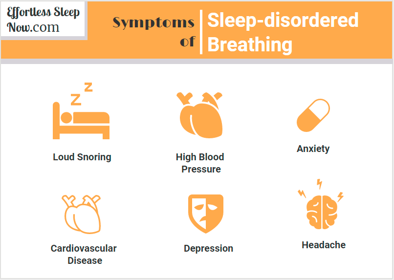 Be a lookout on the symptoms of sleep-disordered breathing and sleep apnea as it can severely damage the brain.