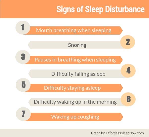 Adhd And Sleep Disorders Are Kids >> Adhd And Sleep Effortless Sleep Now